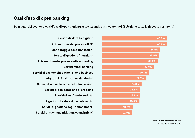 Compliance normativa e customer experience fanno crescere l'open banking in Europa