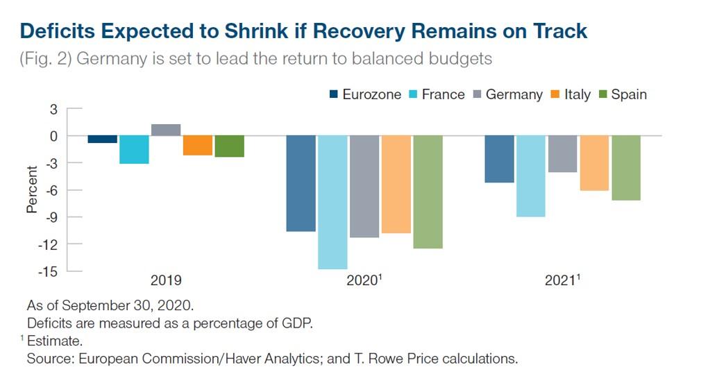 La ripresa dell'Eurozona rallenter� quest'inverno?